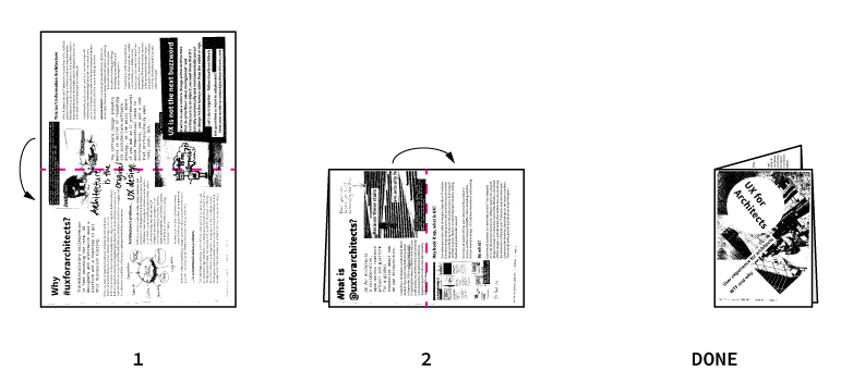 The ZINE folding guide